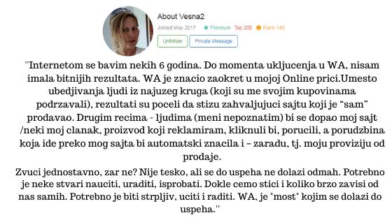 Vesna - Clan WA